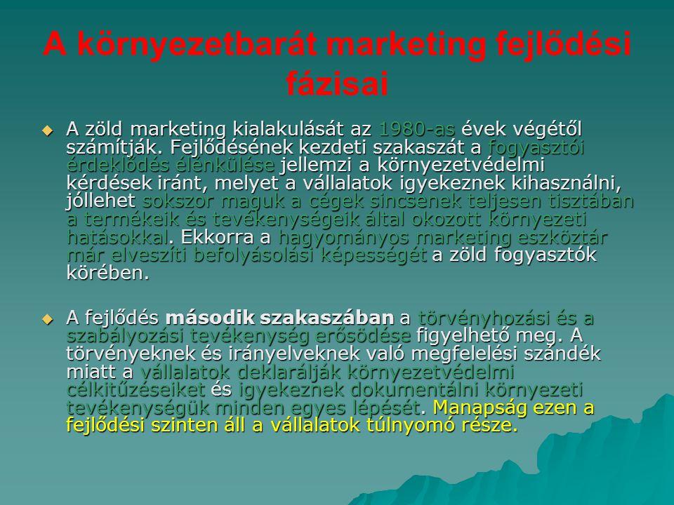 A környezetbarát marketing fejlődési fázisai
