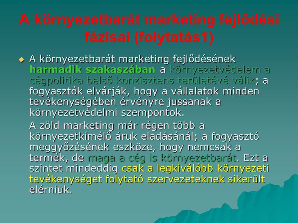A környezetbarát marketing fejlődési fázisai (folytatás1)