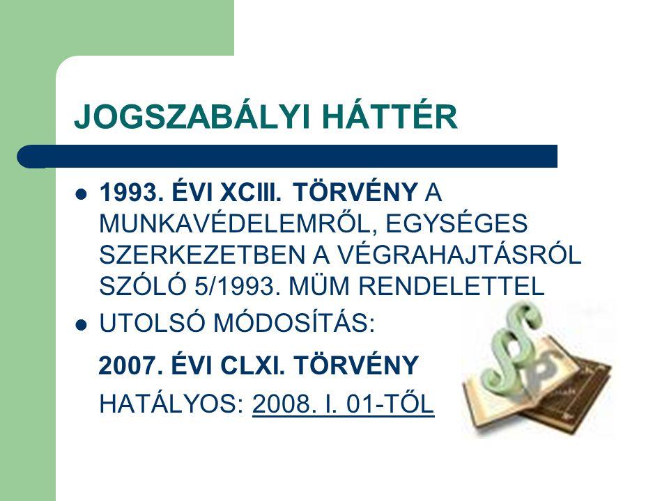 JOGSZABÁLYI HÁTTÉR 2007. ÉVI CLXI. TÖRVÉNY