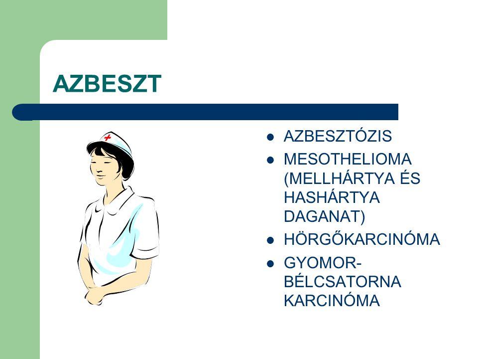AZBESZT AZBESZTÓZIS MESOTHELIOMA (MELLHÁRTYA ÉS HASHÁRTYA DAGANAT)