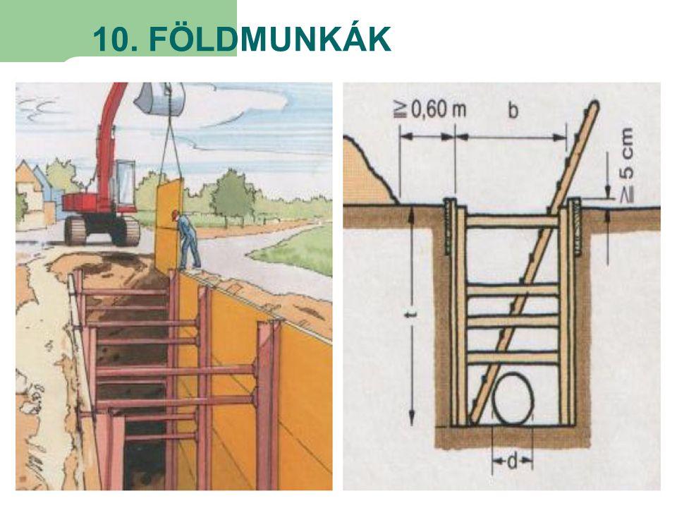 10. FÖLDMUNKÁK