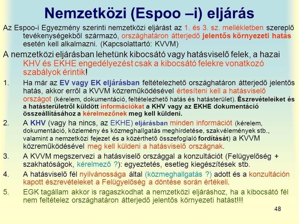 Nemzetközi (Espoo –i) eljárás