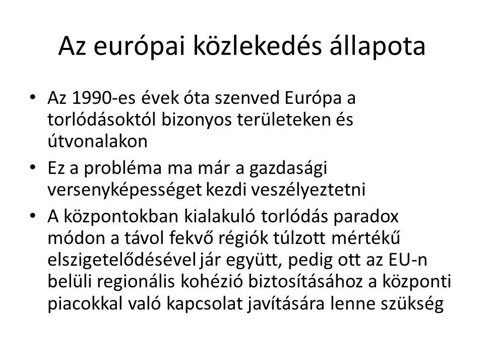 Az európai közlekedés állapota