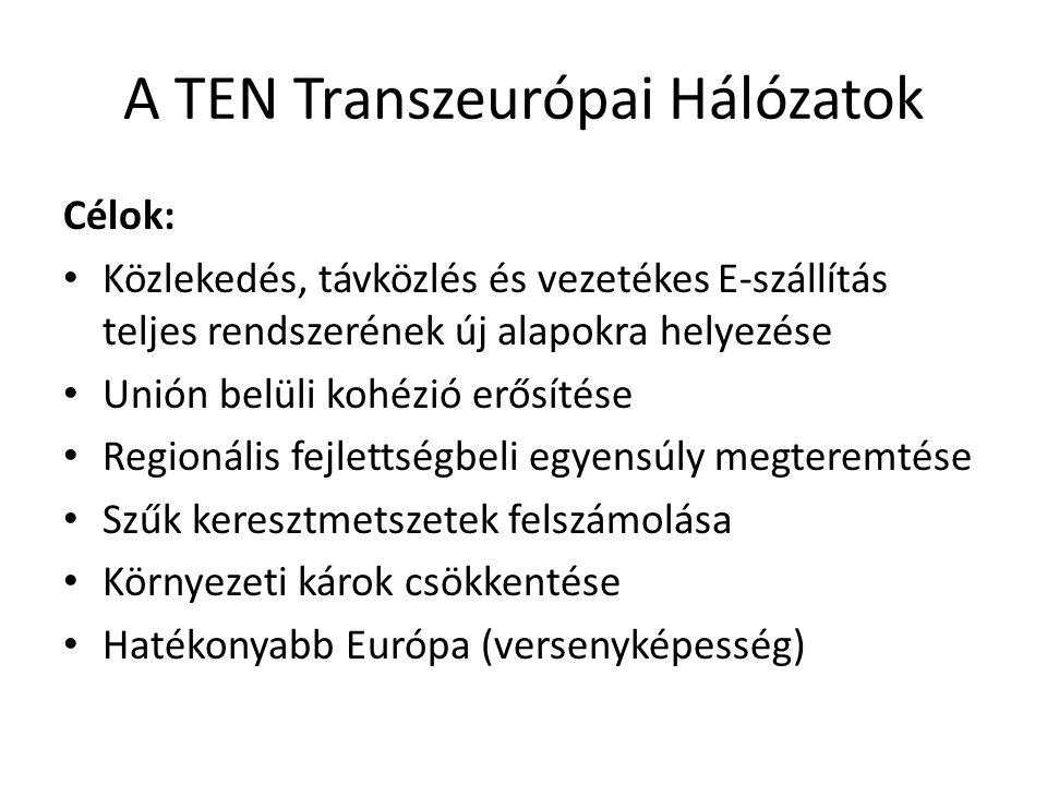A TEN Transzeurópai Hálózatok