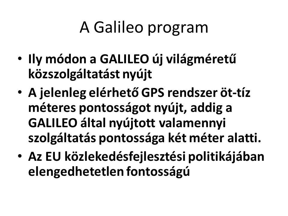 A Galileo program Ily módon a GALILEO új világméretű közszolgáltatást nyújt.