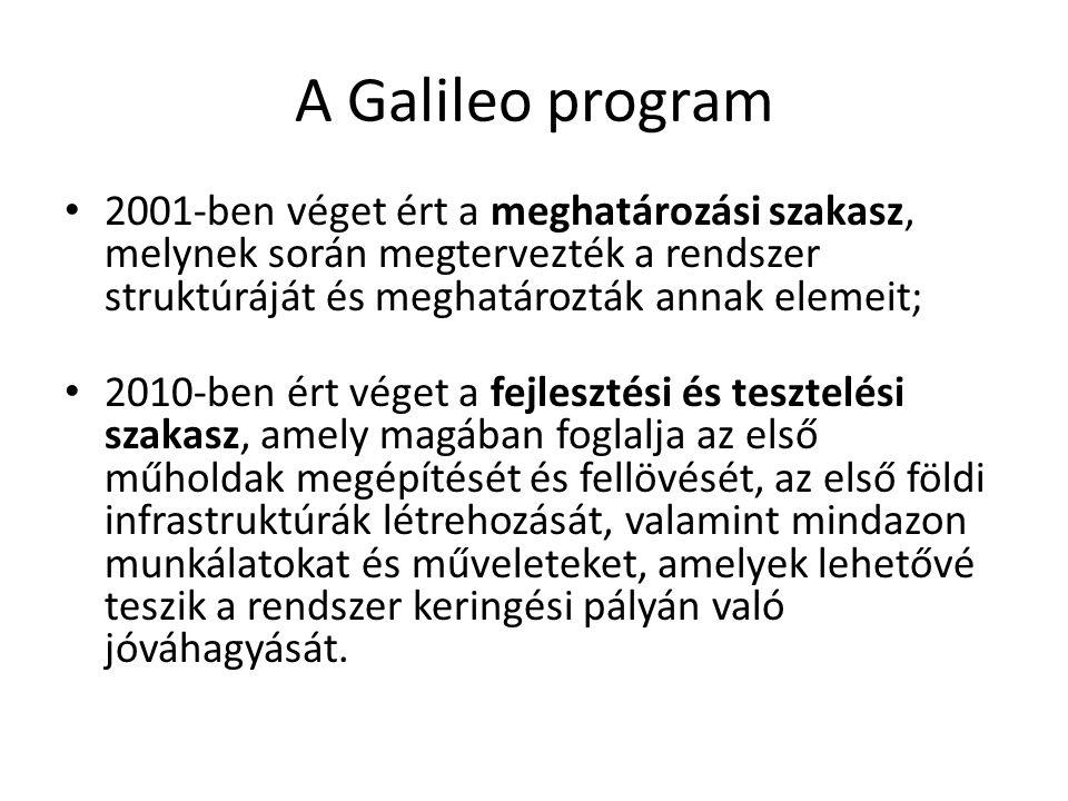 A Galileo program 2001-ben véget ért a meghatározási szakasz, melynek során megtervezték a rendszer struktúráját és meghatározták annak elemeit;