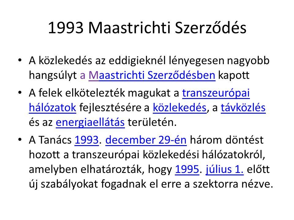 1993 Maastrichti Szerződés