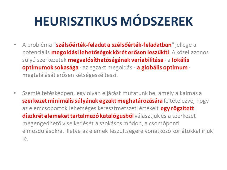 HEURISZTIKUS MÓDSZEREK