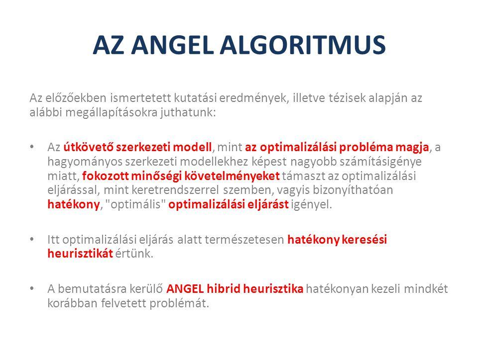 AZ ANGEL ALGORITMUS Az előzőekben ismertetett kutatási eredmények, illetve tézisek alapján az alábbi megállapításokra juthatunk:
