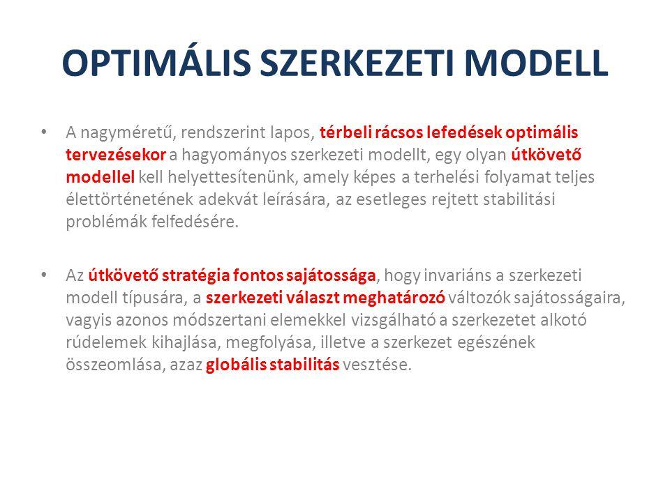OPTIMÁLIS SZERKEZETI MODELL