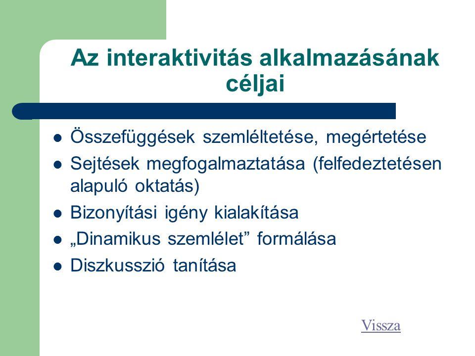Az interaktivitás alkalmazásának céljai