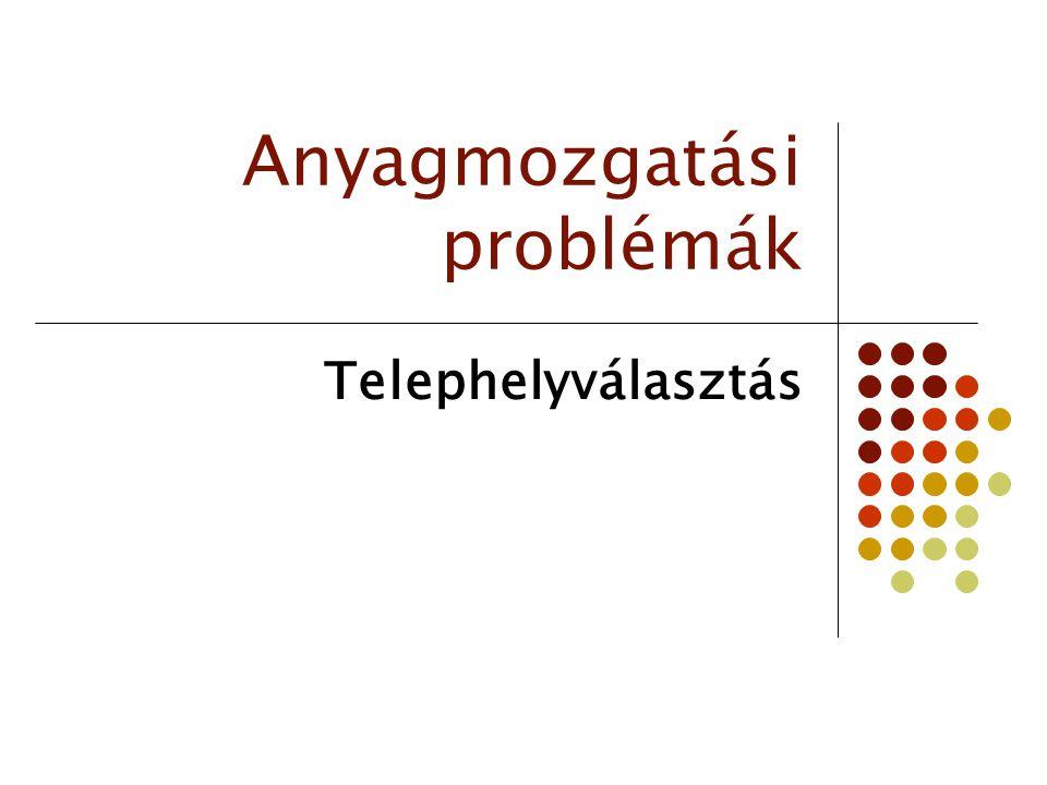 Anyagmozgatási problémák