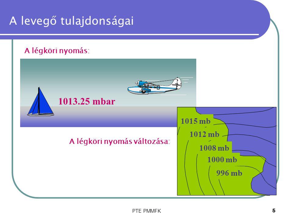 A levegő tulajdonságai