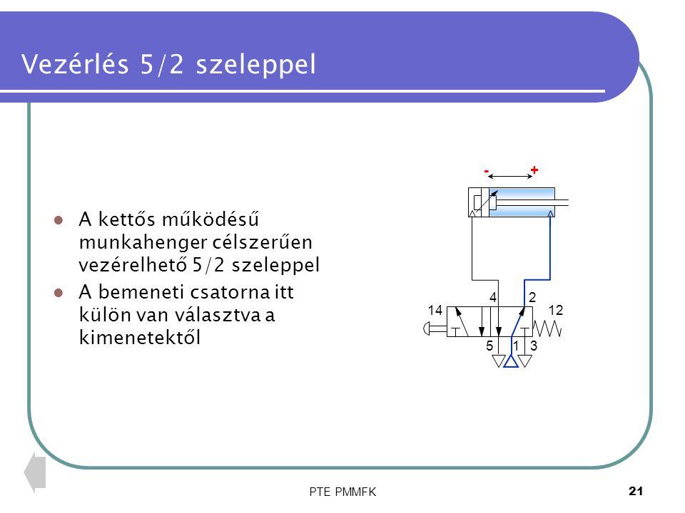 Vezérlés 5/2 szeleppel + - A kettős működésű munkahenger célszerűen vezérelhető 5/2 szeleppel.