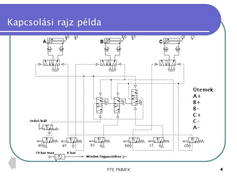 Kapcsolási rajz példa Ütemek: A+ B+ B- C+ C- A- A B C a0 a1 b0 b1 c0