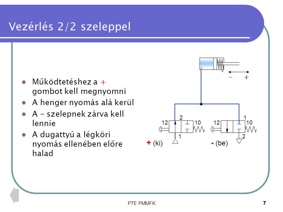 Vezérlés 2/2 szeleppel + (ki) - (be)