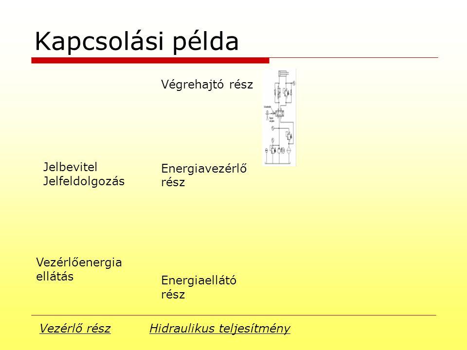 Kapcsolási példa Végrehajtó rész Energiavezérlő rész Jelbevitel