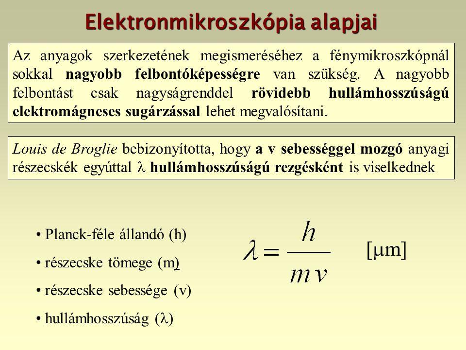 Elektronmikroszkópia alapjai