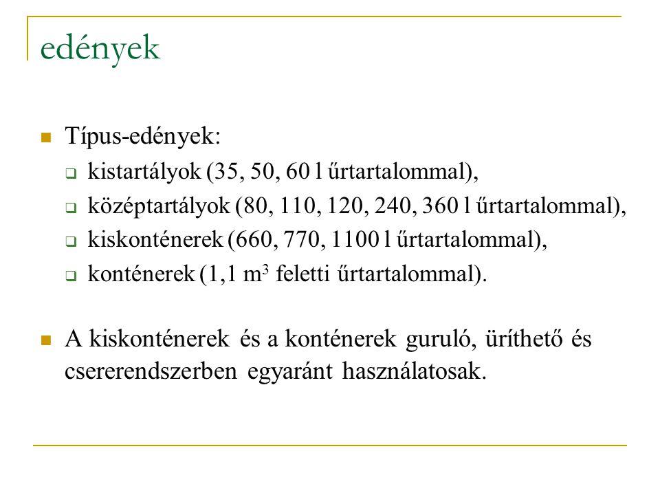 edények Típus-edények: