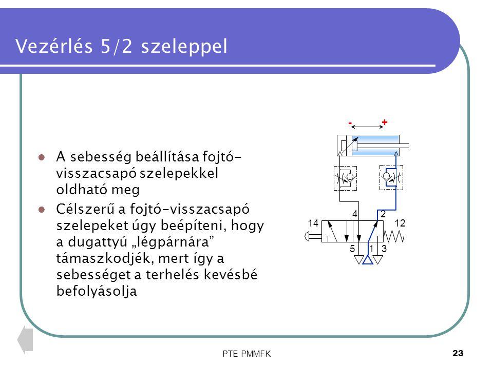 Vezérlés 5/2 szeleppel + - A sebesség beállítása fojtó-visszacsapó szelepekkel oldható meg.
