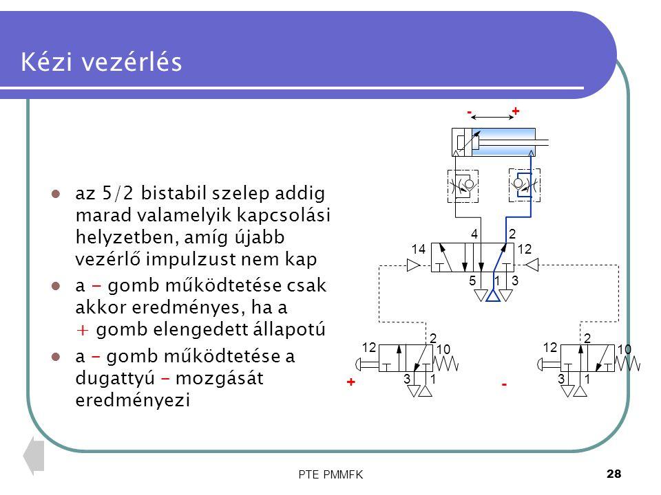Kézi vezérlés + - az 5/2 bistabil szelep addig marad valamelyik kapcsolási helyzetben, amíg újabb vezérlő impulzust nem kap.