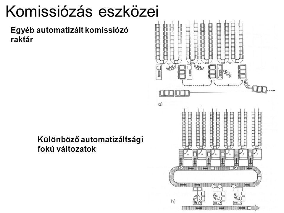 Komissiózás eszközei Egyéb automatizált komissiózó raktár