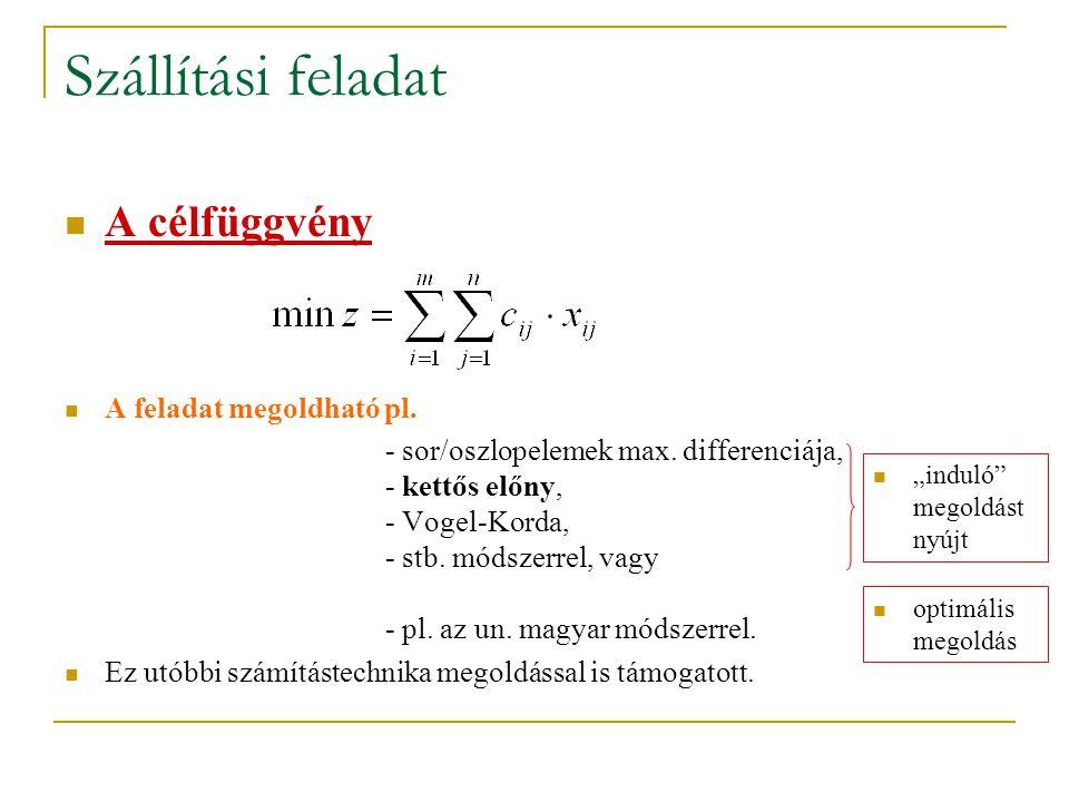 Szállítási feladat A célfüggvény A feladat megoldható pl.