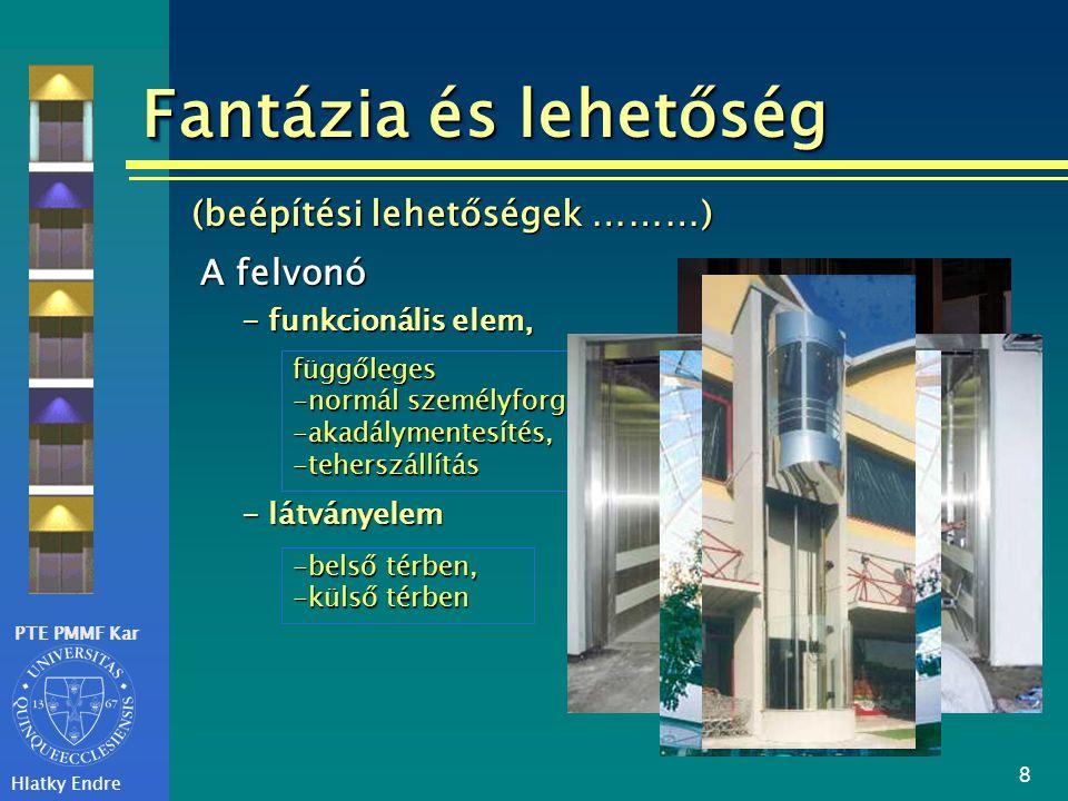 Fantázia és lehetőség (beépítési lehetőségek ………) A felvonó