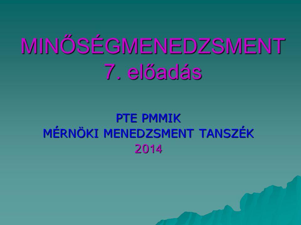 MINŐSÉGMENEDZSMENT 7. előadás