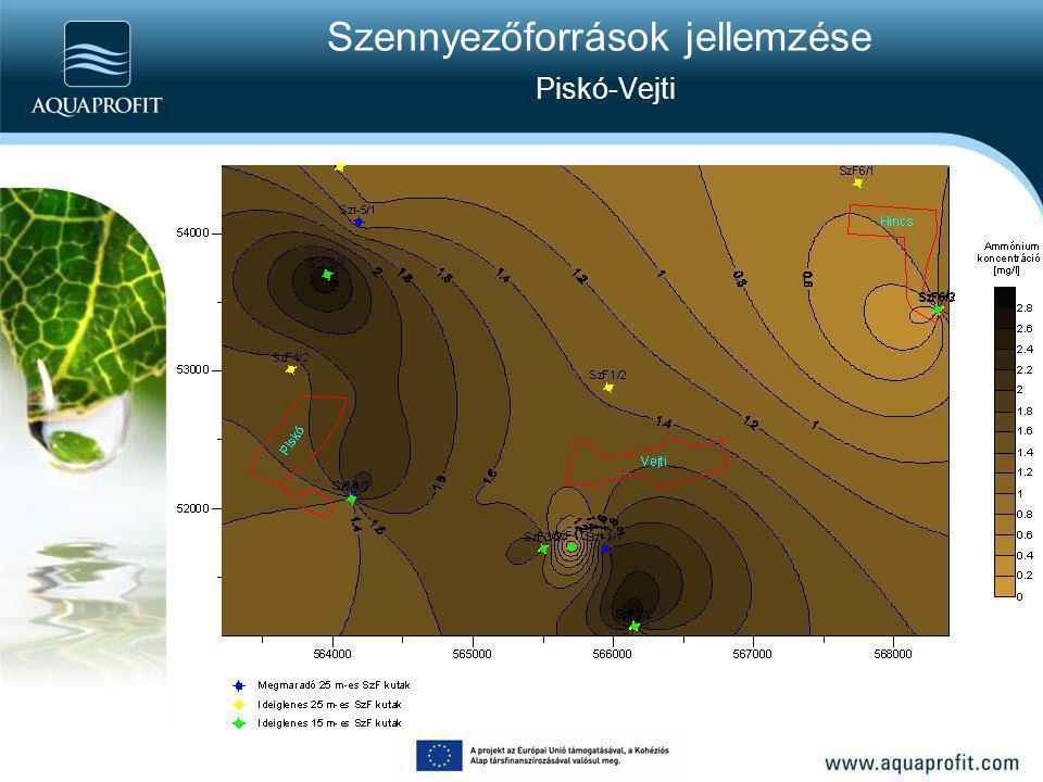 Szennyezőforrások jellemzése Piskó-Vejti