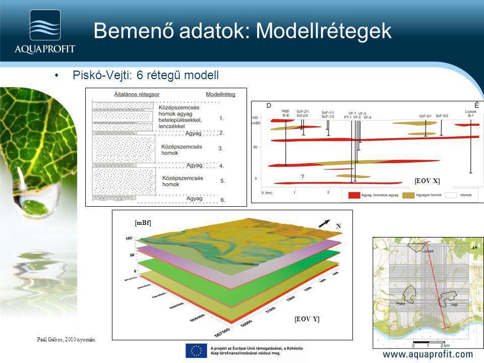 Bemenő adatok: Modellrétegek