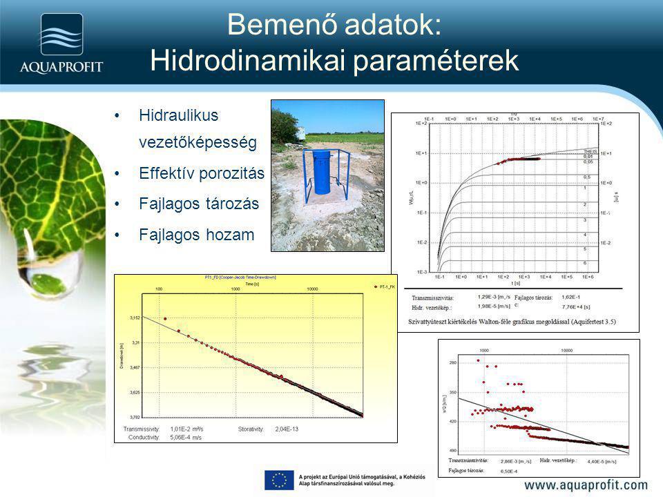 Bemenő adatok: Hidrodinamikai paraméterek