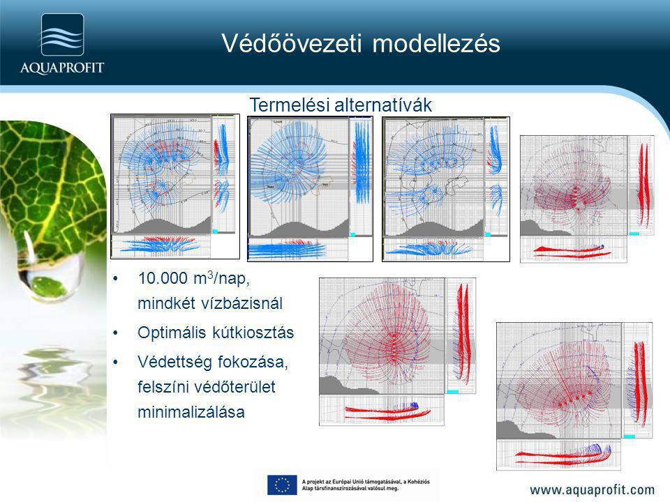 Védőövezeti modellezés