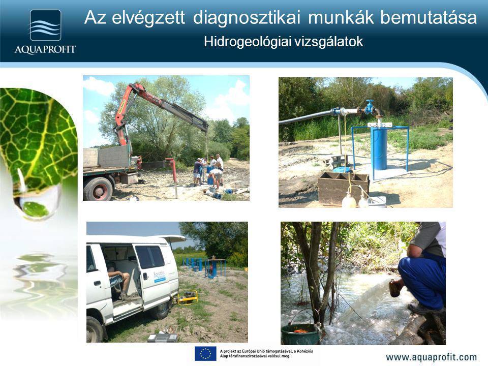 Az elvégzett diagnosztikai munkák bemutatása Hidrogeológiai vizsgálatok