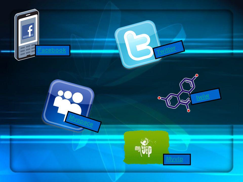 Facebook Twitter Iwiw Myspace Myvip