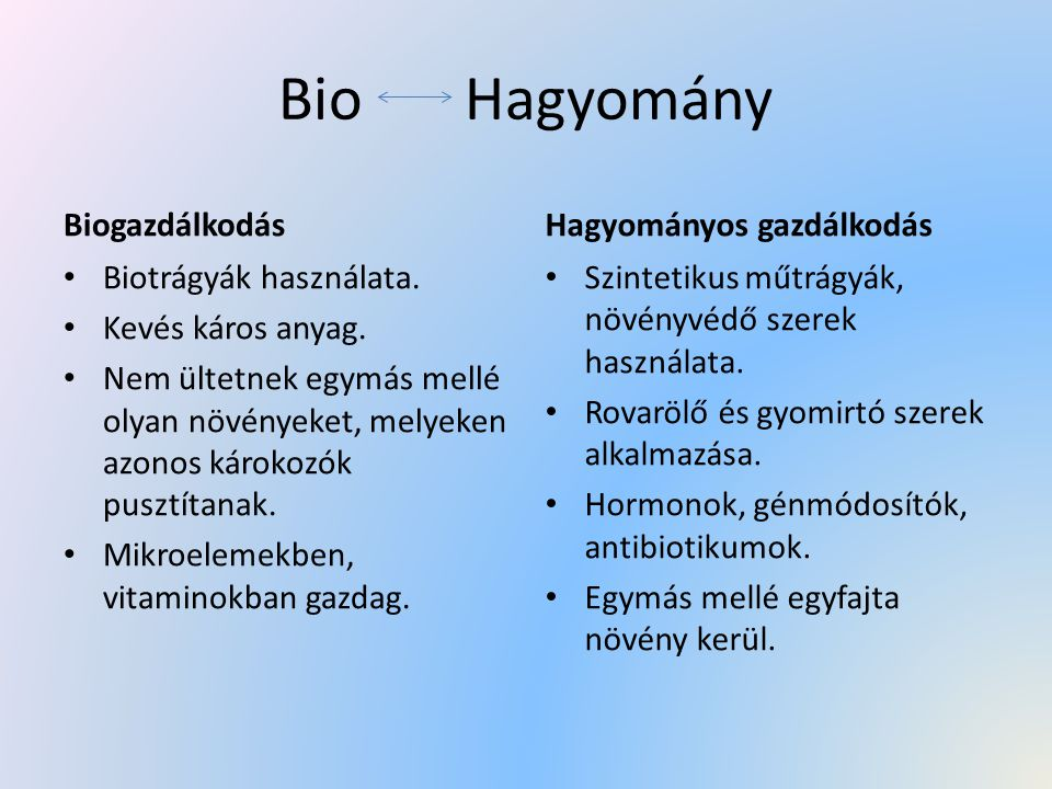 Bio Hagyomány Biogazdálkodás Hagyományos gazdálkodás