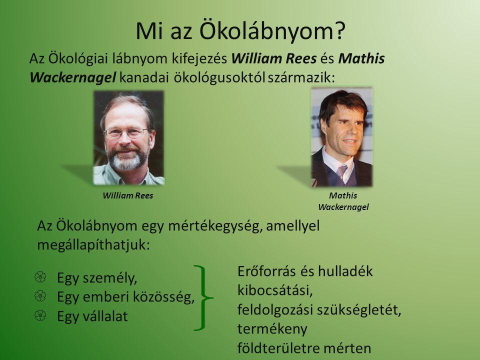 Mi az Ökolábnyom Az Ökológiai lábnyom kifejezés William Rees és Mathis Wackernagel kanadai ökológusoktól származik: