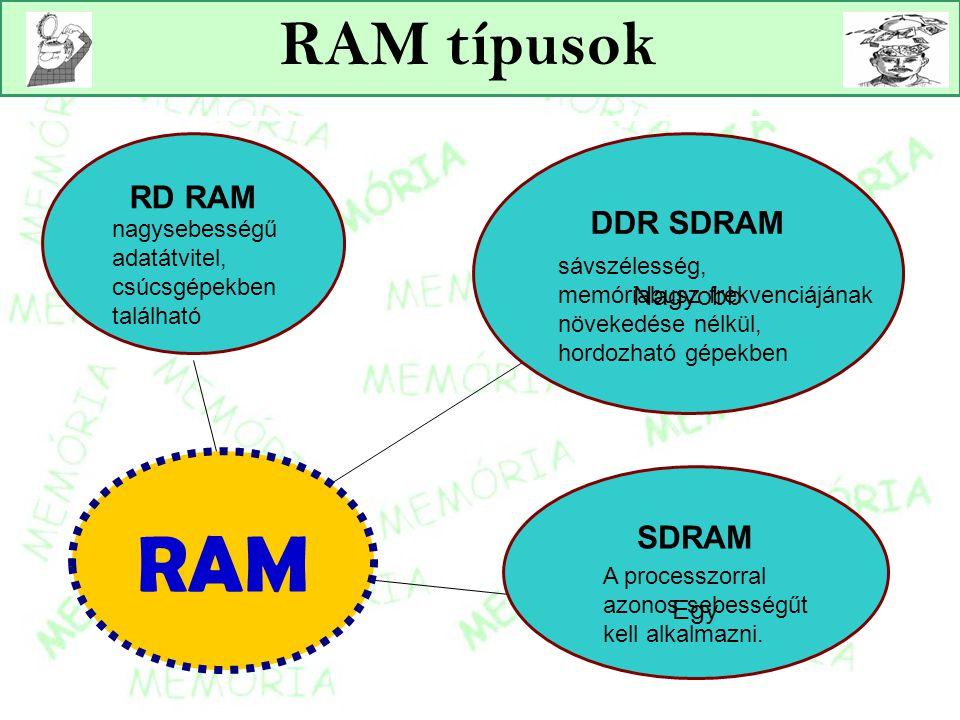 RAM RAM típusok RD RAM DDR SDRAM SDRAM Nagyobb Egy