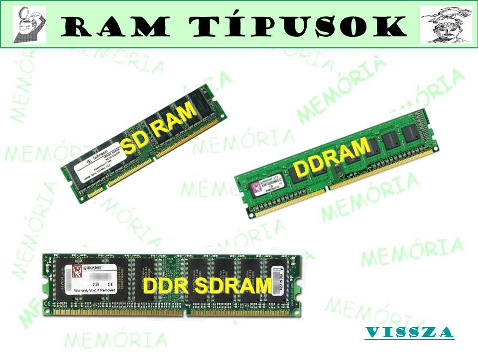 RAM típusok SD RAM DDRAM DDR SDRAM Vissza