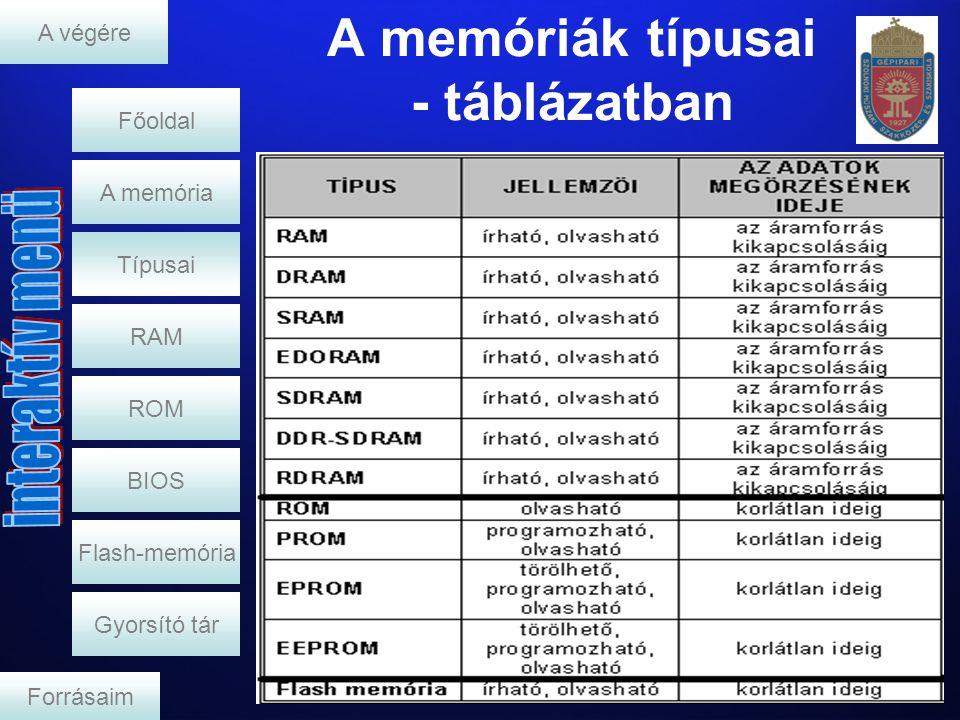 A memóriák típusai - táblázatban