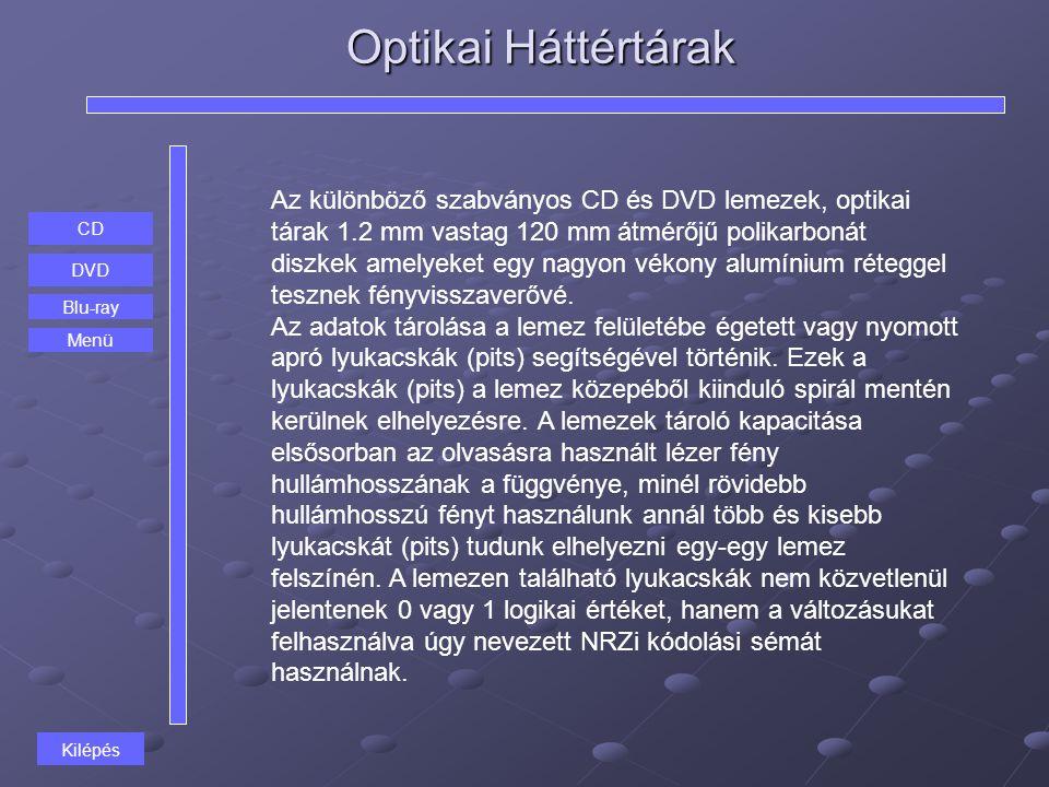 Optikai Háttértárak