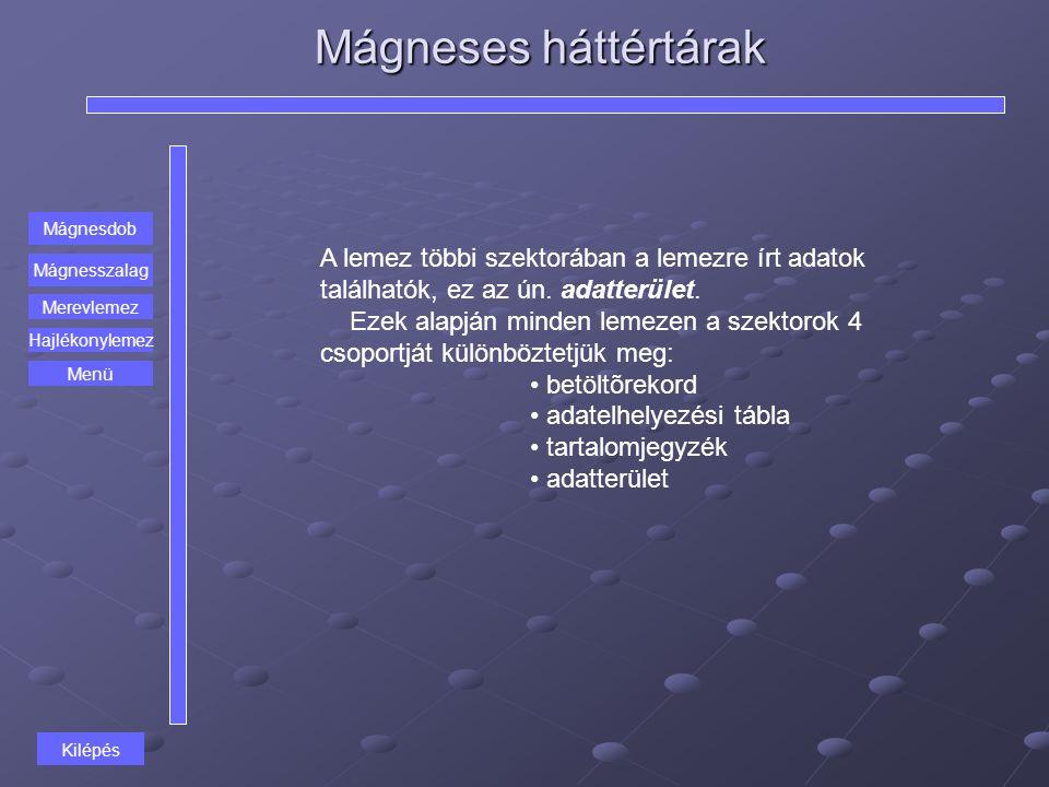 Mágneses háttértárak Mágnesdob. A lemez többi szektorában a lemezre írt adatok találhatók, ez az ún. adatterület.