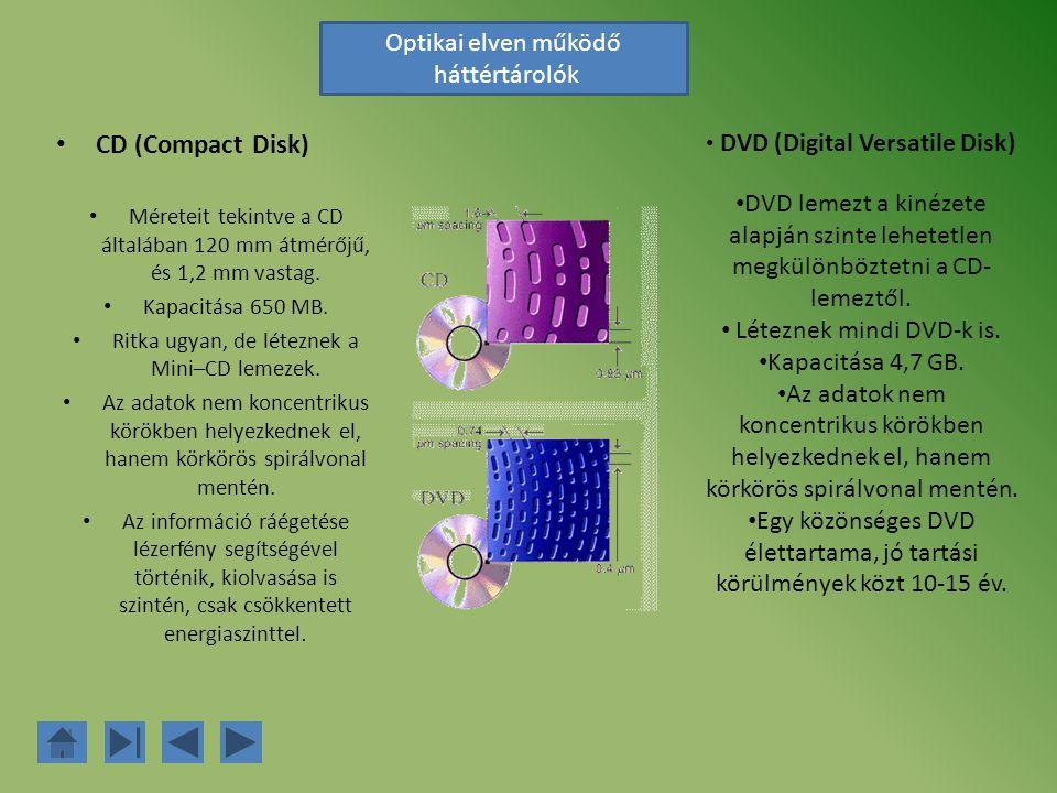 CD (Compact Disk) Optikai elven működő háttértárolók