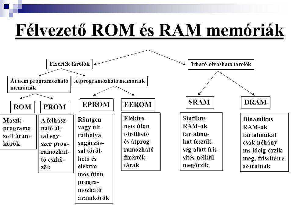 Félvezető ROM és RAM memóriák