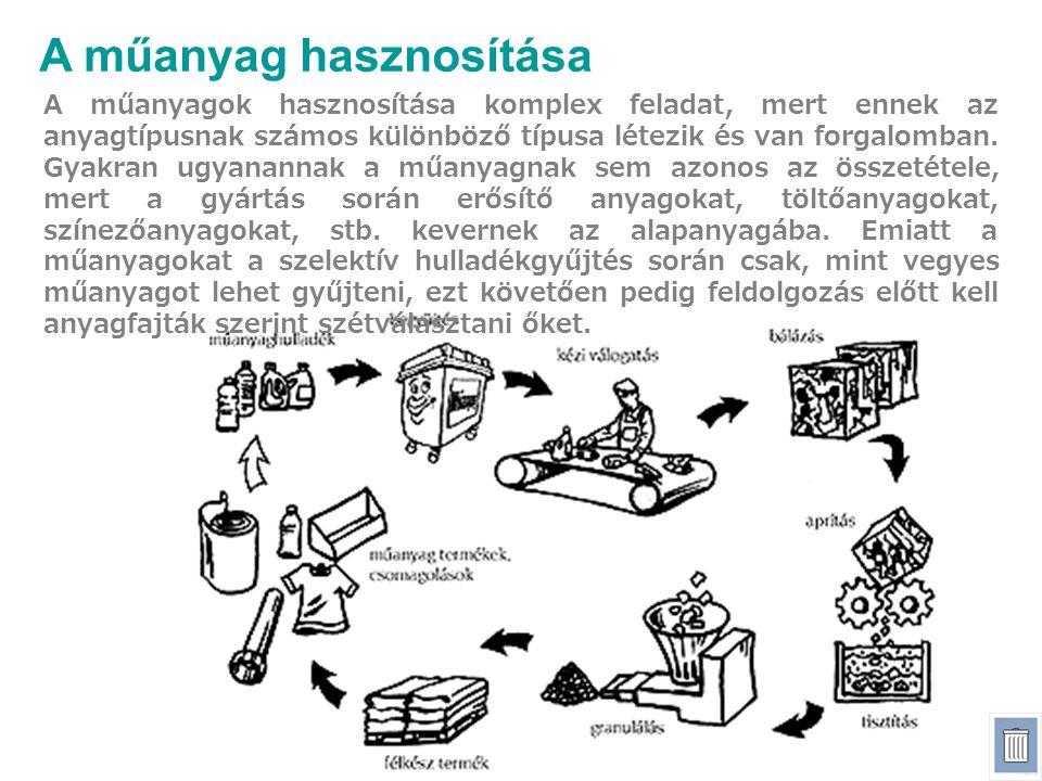 A műanyag hasznosítása