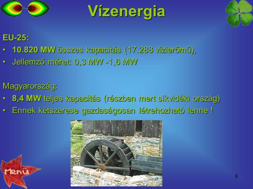 Vízenergia EU-25: 10.820 MW összes kapacitás (17.288 vízierőmű),