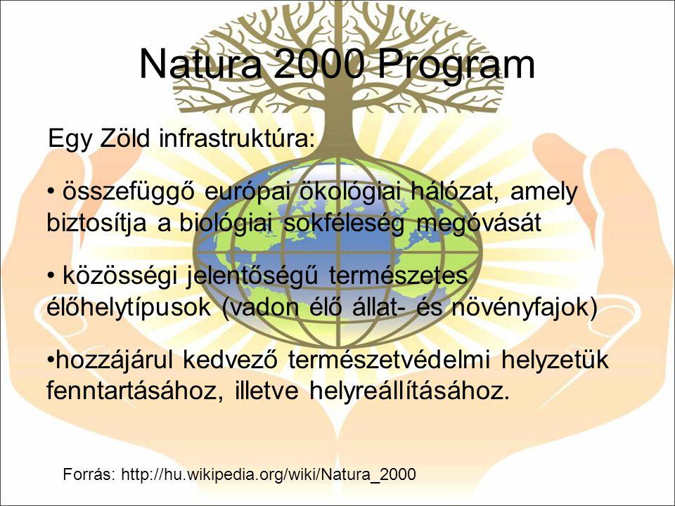 Natura 2000 Program Egy Zöld infrastruktúra: