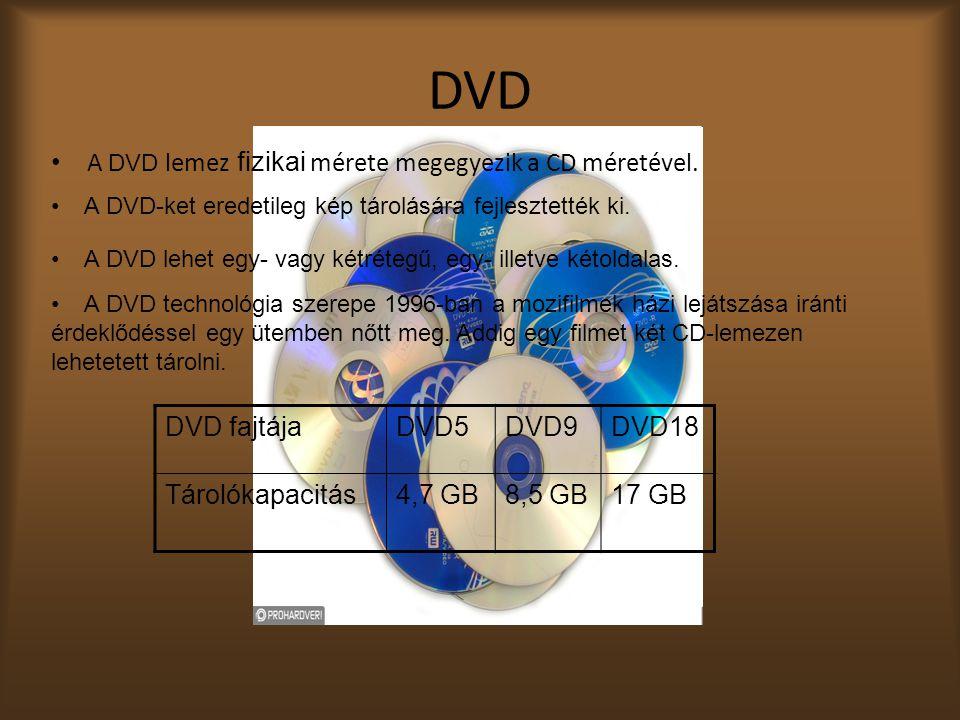 DVD A DVD lemez fizikai mérete megegyezik a CD méretével. DVD fajtája
