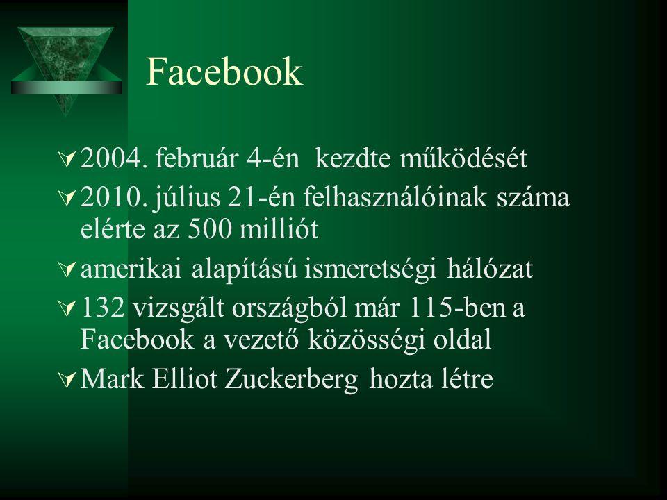 Facebook 2004. február 4-én kezdte működését