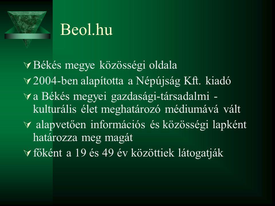 Beol.hu Békés megye közösségi oldala
